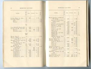 Hopkinton Tax Book 1902